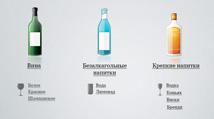 Дизайн сайта «Сомелье»